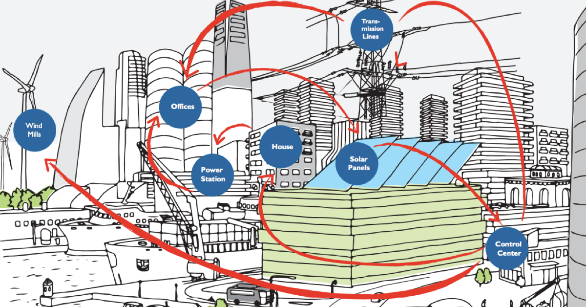 Why use AddSecure Smart Grids to digitize your power grid?